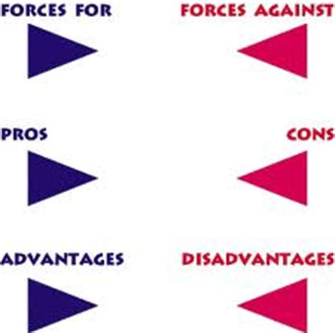 Essay on Force Field Analysis: Driving Forces - 480 Words